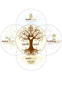 Earth Soul, Building Soul and Soma Earth